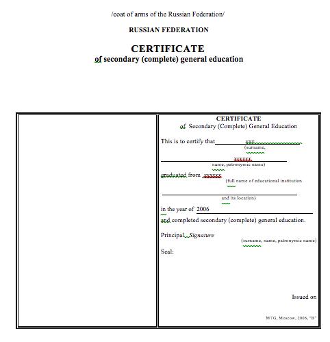 Перевод документов на английский язык. Шаблоны